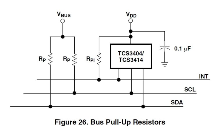 Interfacing the Arduino to the Taos TCS3414 via I2C, continued