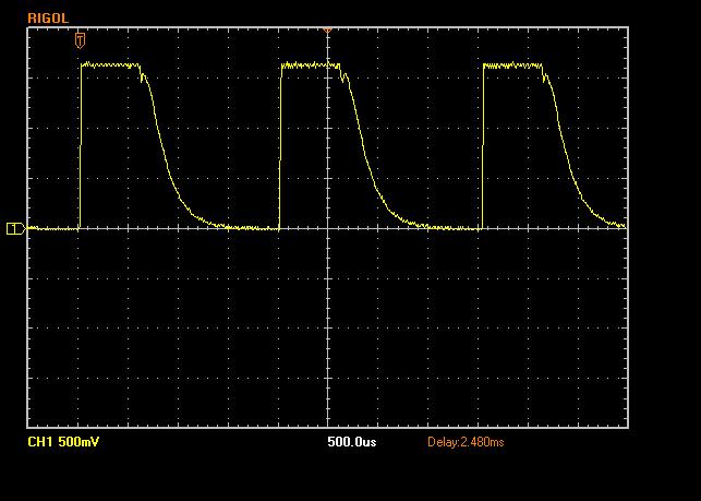 Oscilloscope output